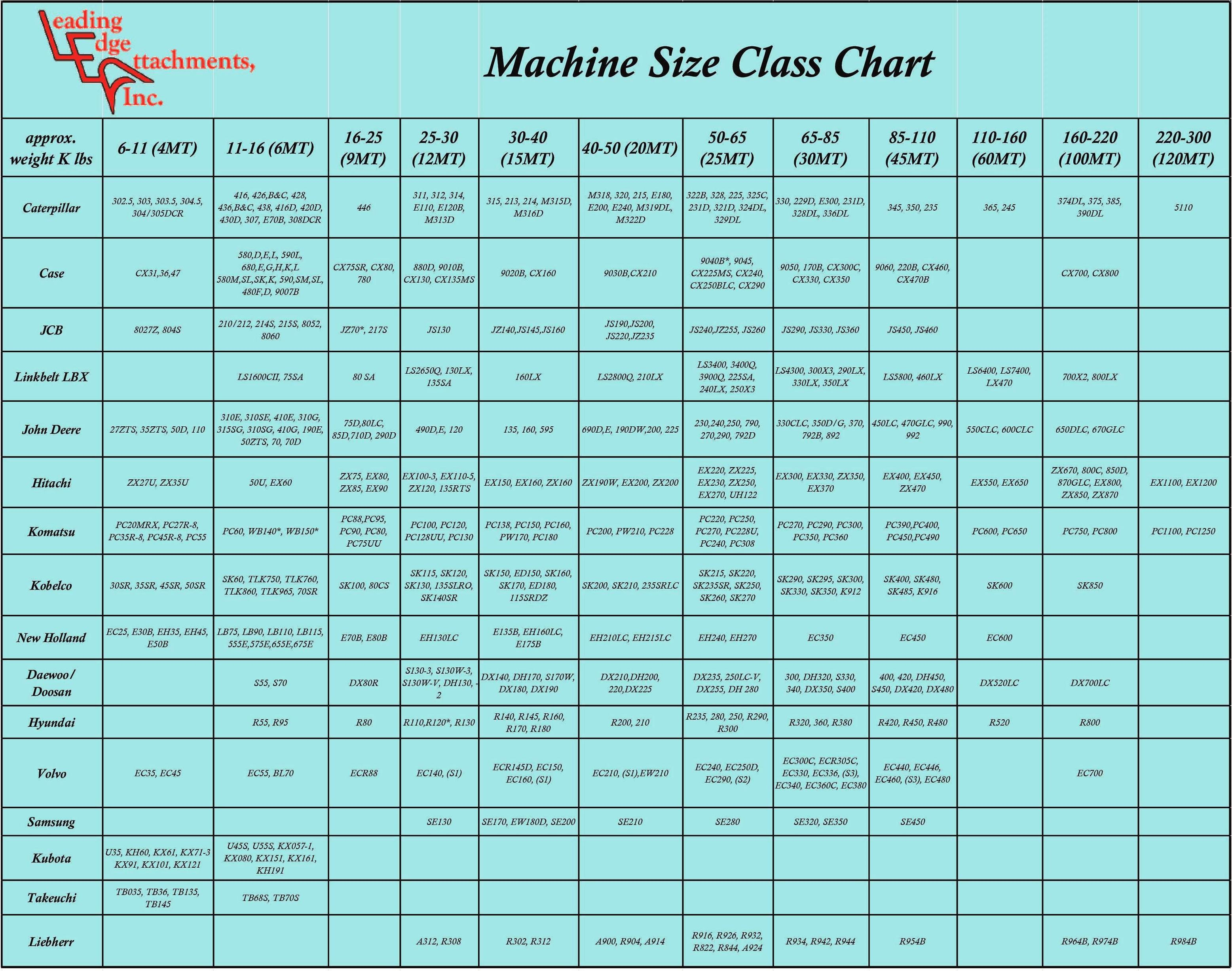 Cat Excavator Bucket Pin Size Chart - All About Foto Cute